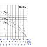 GDH curve