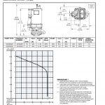 PSA-02-50-Hz-OGP-GB