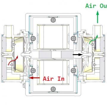 AirMac dalys